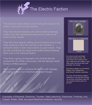 Elementshifter info - The Electric Faction by YouAreNowIncognito