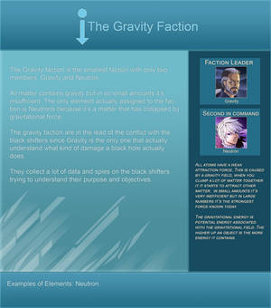 Elementshifter info - The Gravity Faction by YouAreNowIncognito