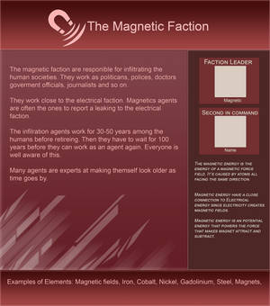 Elementshifter info - The Magnetic Faction by YouAreNowIncognito