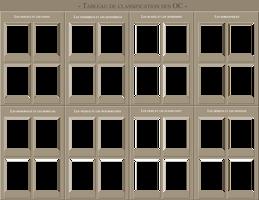 Meme - OC classification by Little-Endian
