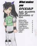 RWBY: Fallout Blake (crossover)