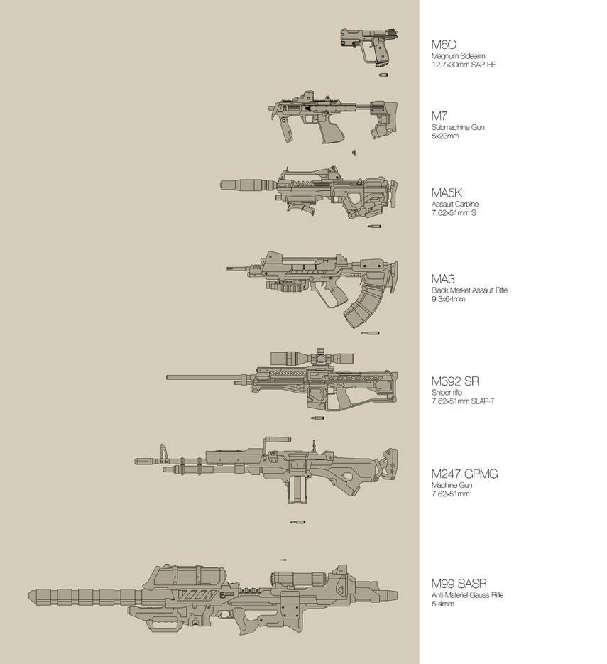 Draft- Halo mod schematics by Diaboy on DeviantArt