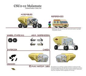 Starbound - CSU2-12 Malamute