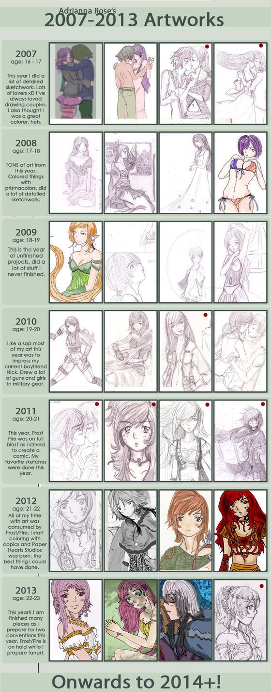 Seven Years of Art by DriRose