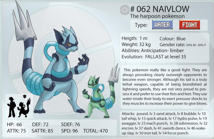 Frozencorundum 062 Naivlow by shinyscyther