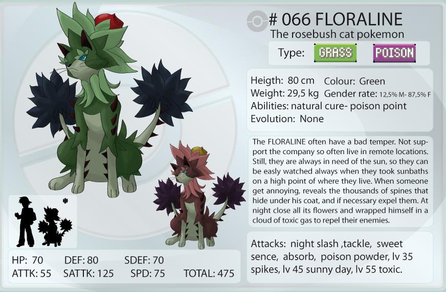 Frozencorundum 066 Floraline by shinyscyther