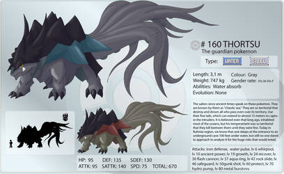 Frozencorundum 160 Thortsu by shinyscyther