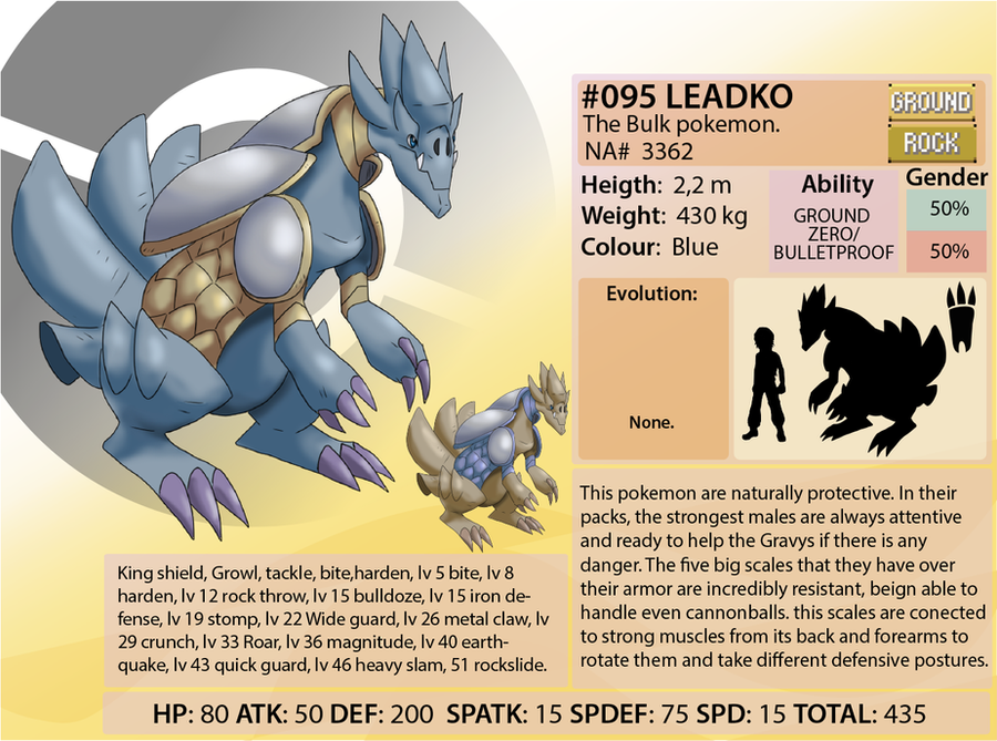 Najkadex 095 Leadko by shinyscyther
