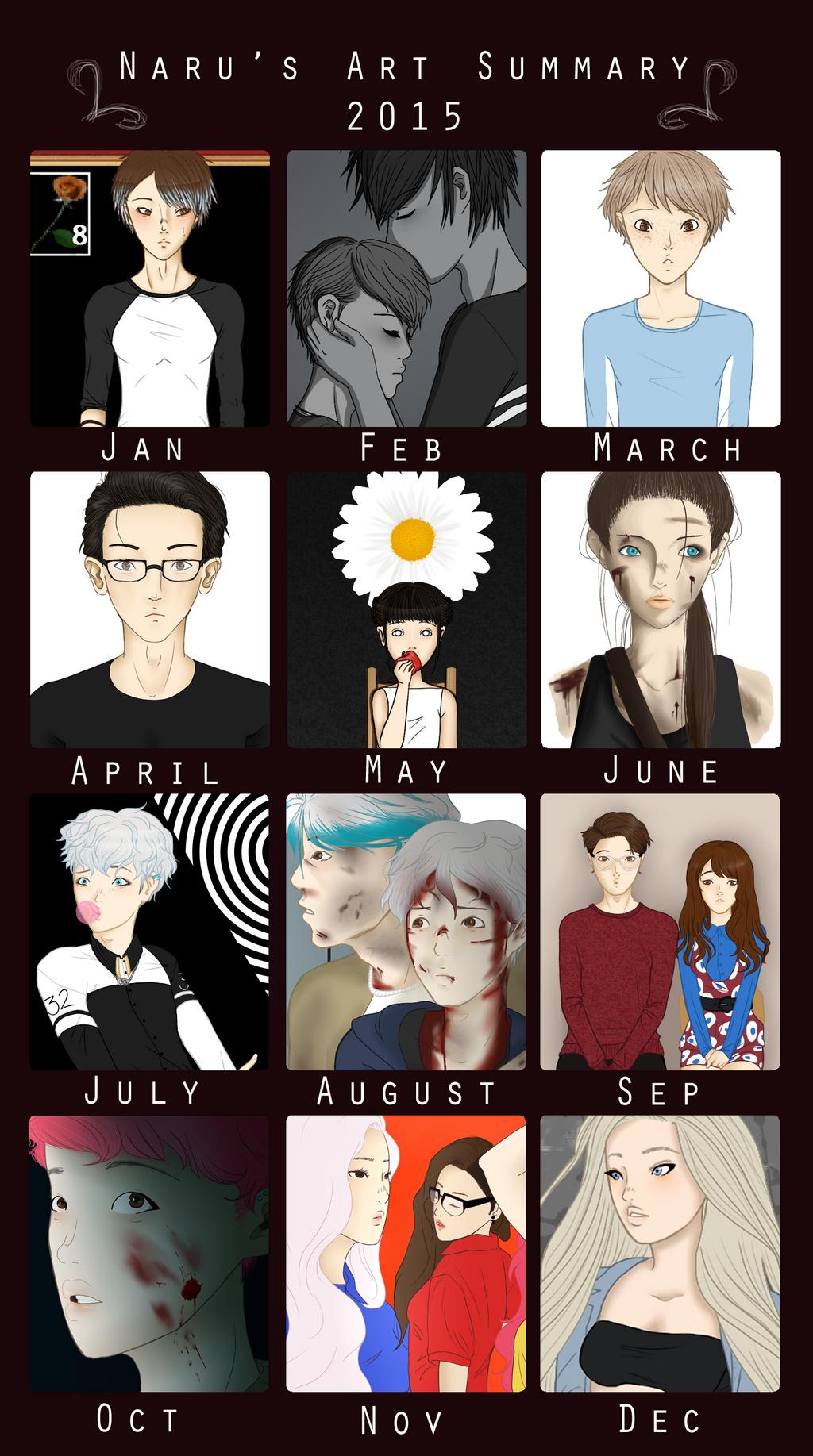 2015 Art Summary by ClassyNaru
