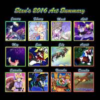 2016 Art Summary Meme