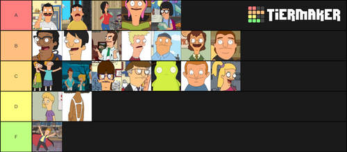 Bobs Burgers Character Tier Chart  by ForeverEvanescent