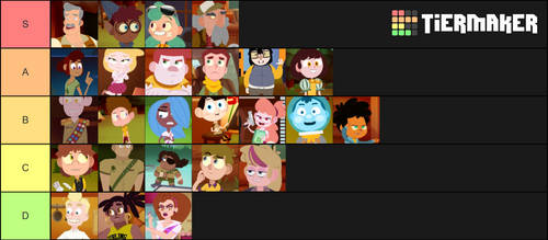 Camp Camp Character Tier List