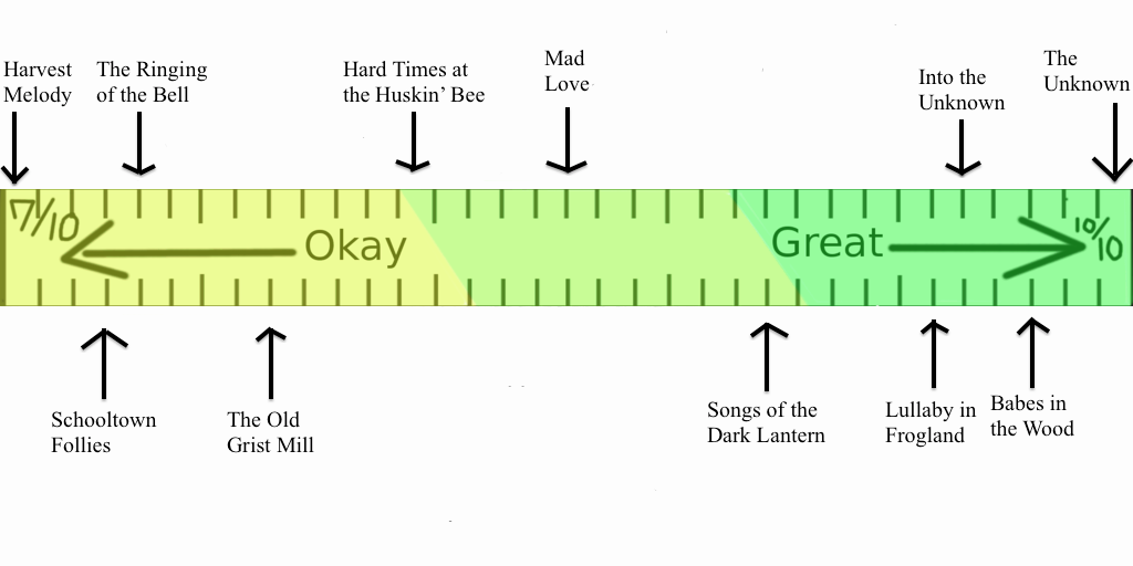 Good Cartoon Ruler Over The Garden Wall Chapters By Tyguy16 On Deviantart