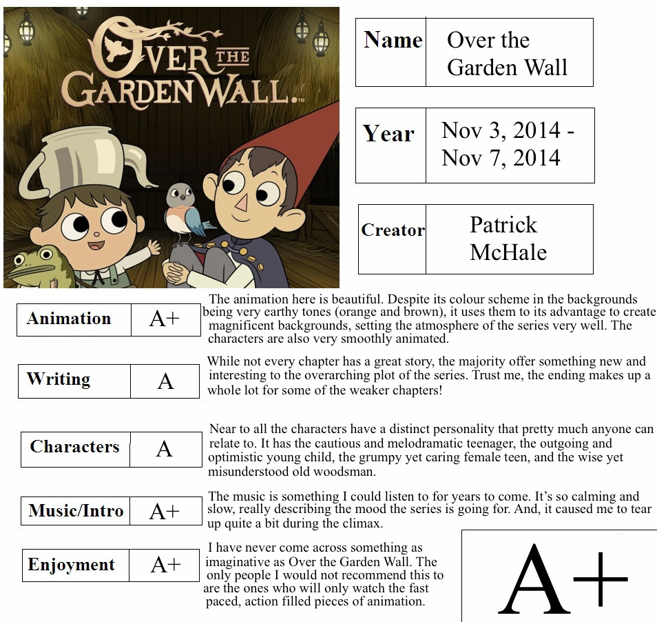 Cartoon Report Card Over The Garden Wall By Tyguy16 On