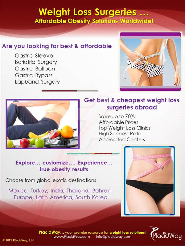 INFOGRAPHIC - Affordable Obesity Solutions Abroad by PlacidWayUSA