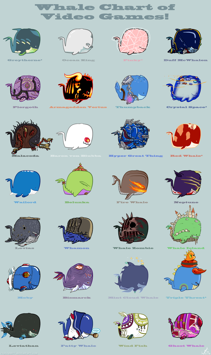 Whale Chart of Video Games! by Retro-Death