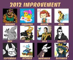 2012 Improvement Meme