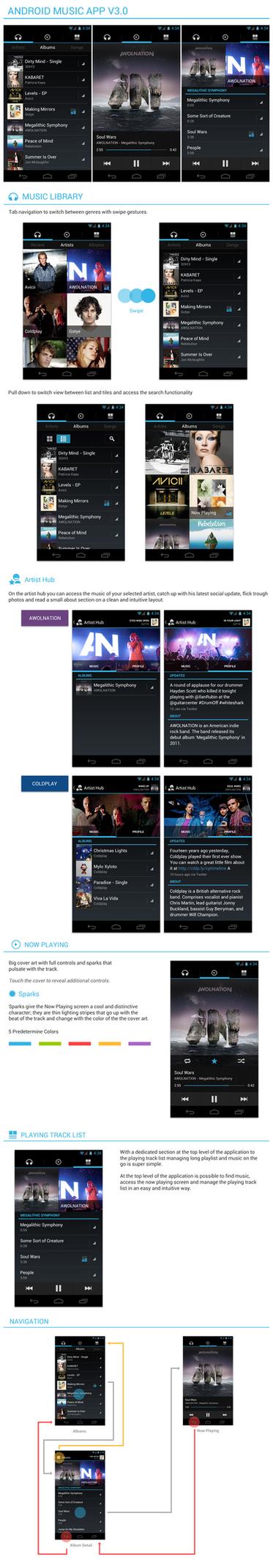 Android Music App V3.0 by Febernovo