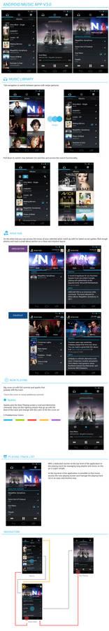 Android Music App V3.0