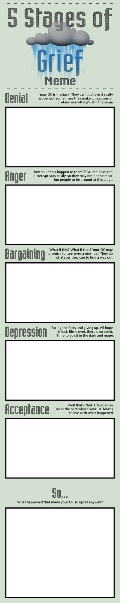 5 Stages of Grief Meme