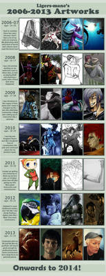 8 Years of Improvement