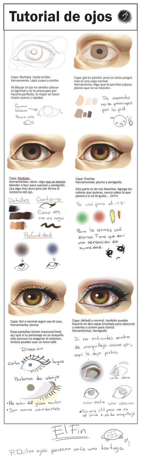 Eye tutorial by Nasuko
