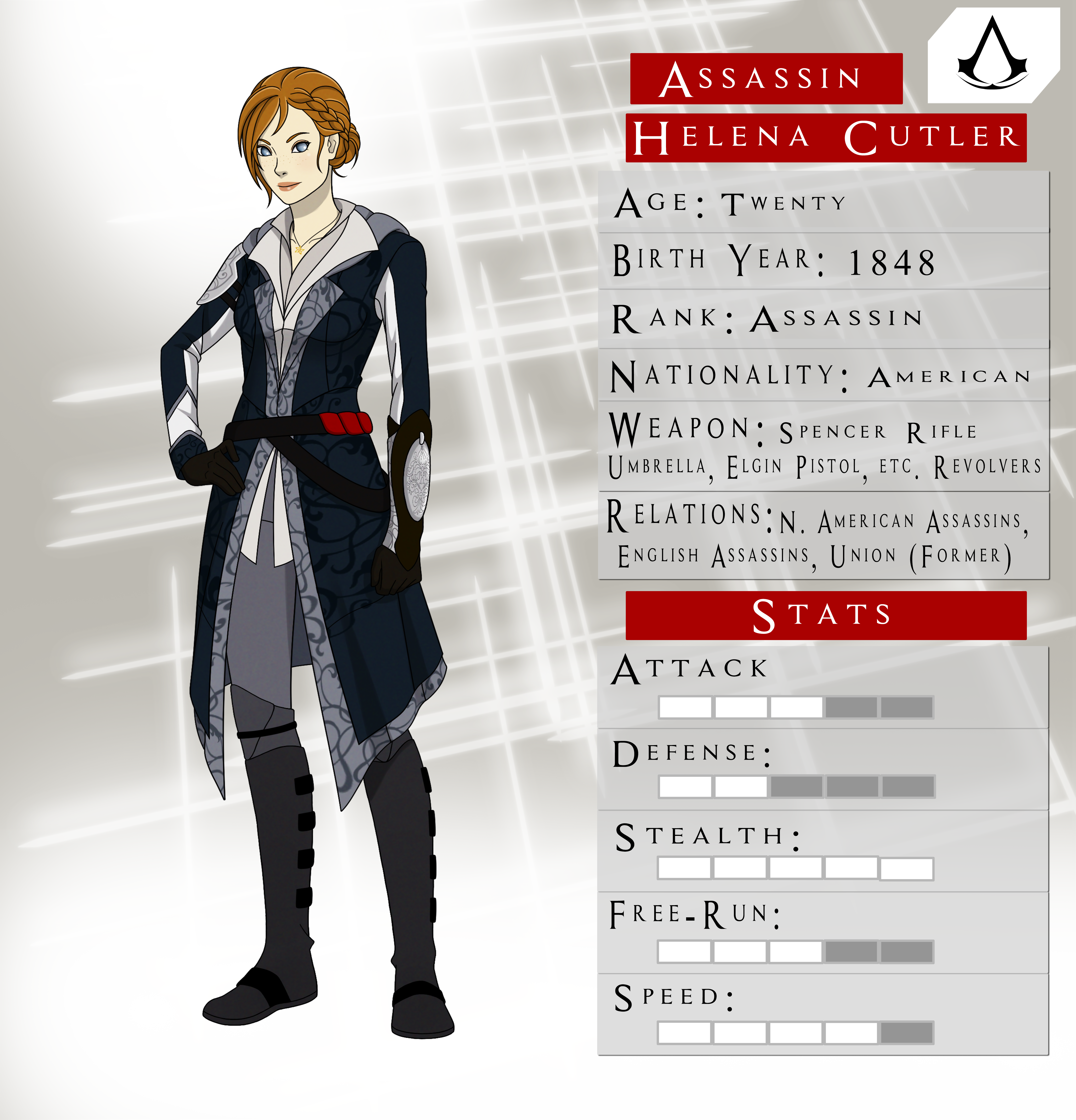 Assassins Creed Syndicate Helena By Azulann On Deviantart