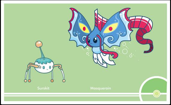 Pokemon #283-284