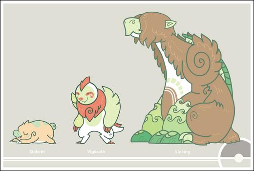 Pokemon #287-288-289