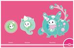 Pokemon #577-578-579