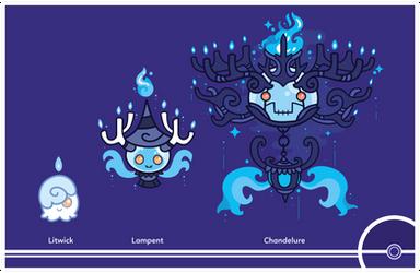 Pokemon #607-608-609