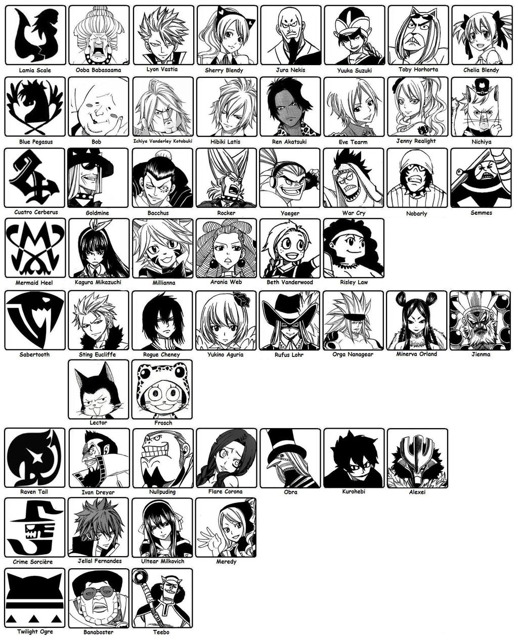 Fairy Tail Guild Names And Symbols Fairy Tail Other Guild...