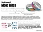 Science Fact Friday: Mood Rings