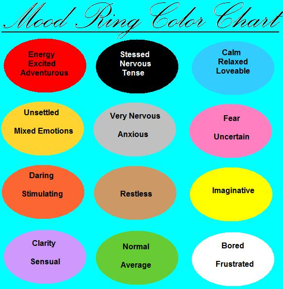 Mood Ring Color Chart By RoseRedPearlVoice On DeviantArt