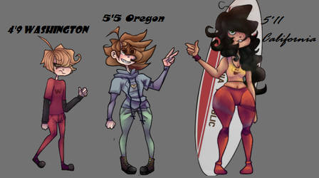 Height Chart by PrincessRory1234