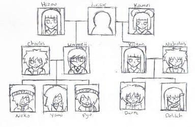 Family Tree by Kiyan200