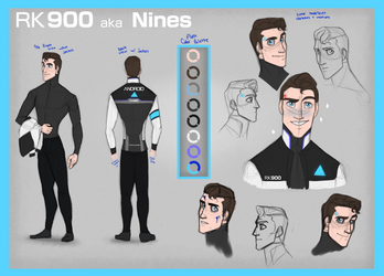 RK900 Reference Sheet by BearBearr