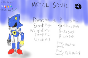 Metal Sonic: Super Smash Bros. Character Poss. by Ryan-Knight