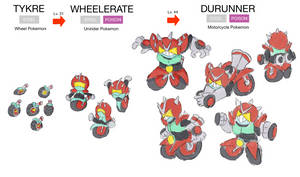 Fakemon: Tykre, Wheelerate, and Durunner