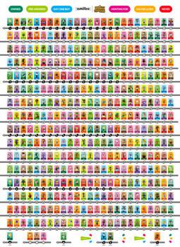 amiibo Card Checklist (Animal Crossing Series 1-4)