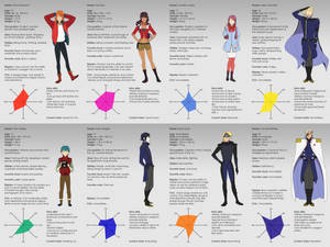 Awaken Character Files