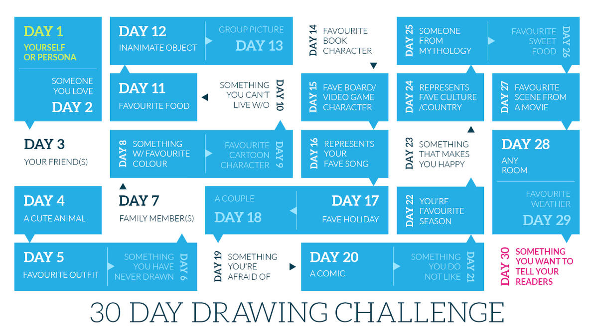 The Line Art Challenge Sketches For Days : Day drawing challenge roadmap by izzy draws on deviantart