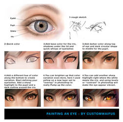 Painting an Eye - Tutorial (Free To Use)