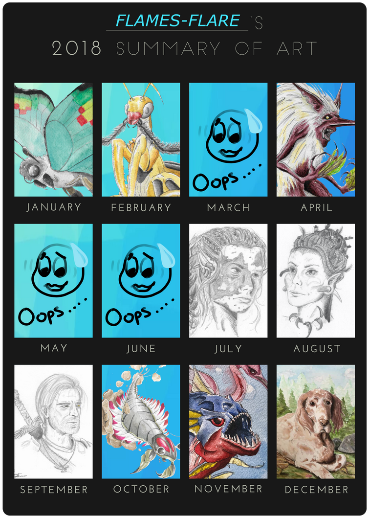 2018 Summary of Art by Flames-Flare