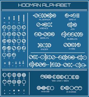 Hooman Alphabet