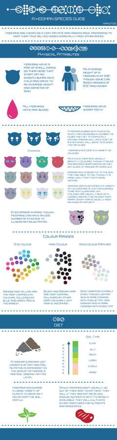 Hooman Infographic 1