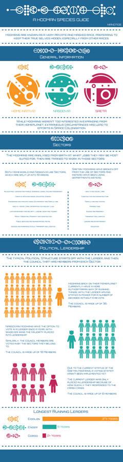 Hooman Infographic 3