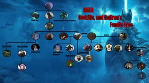 GXKG Godzilla and Gojiren's Family Tree