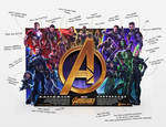 If Movie Posters Were Honest - Avengers 3_3