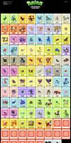 Pokemon Uranium Dex 3.0 [OLD] by Involuntary-Twitch